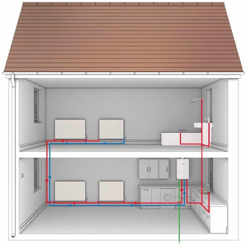 Combi-Boiler-Installation