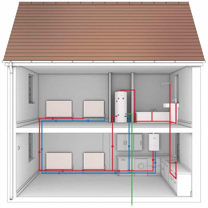System-Boiler-Installation
