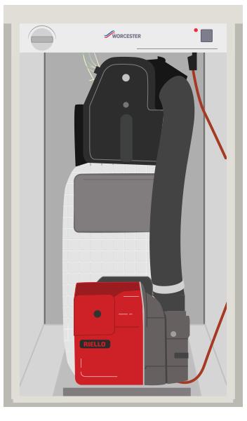 Annual Oil Boiler Service Faringdon