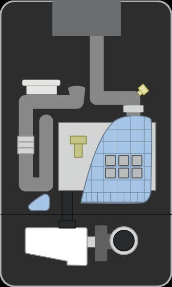 LPG Boiler Service Process